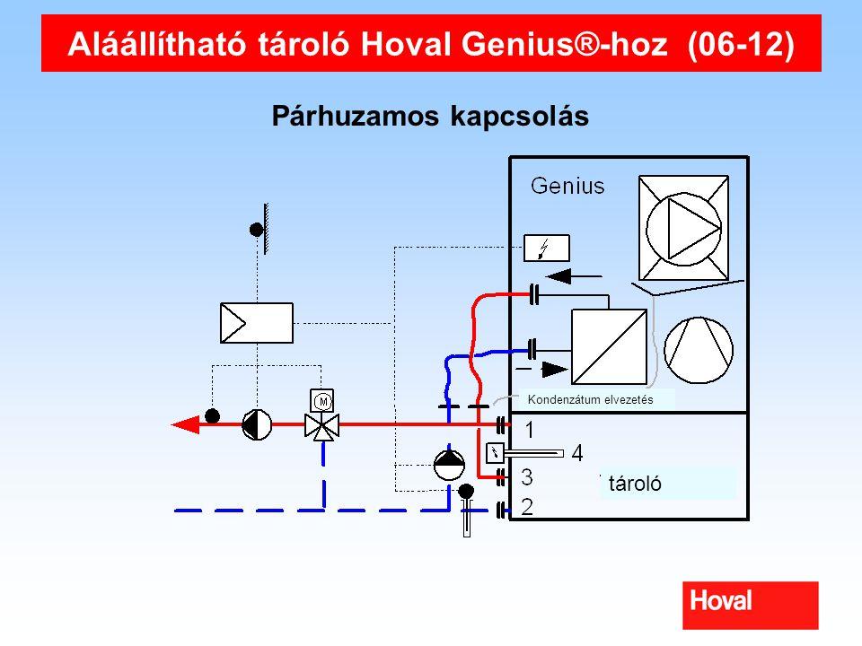 Aláállítható tároló Hoval Genius®-hoz (06-12) Párhuzamos kapcsolás Kondenzátum elvezetés tároló
