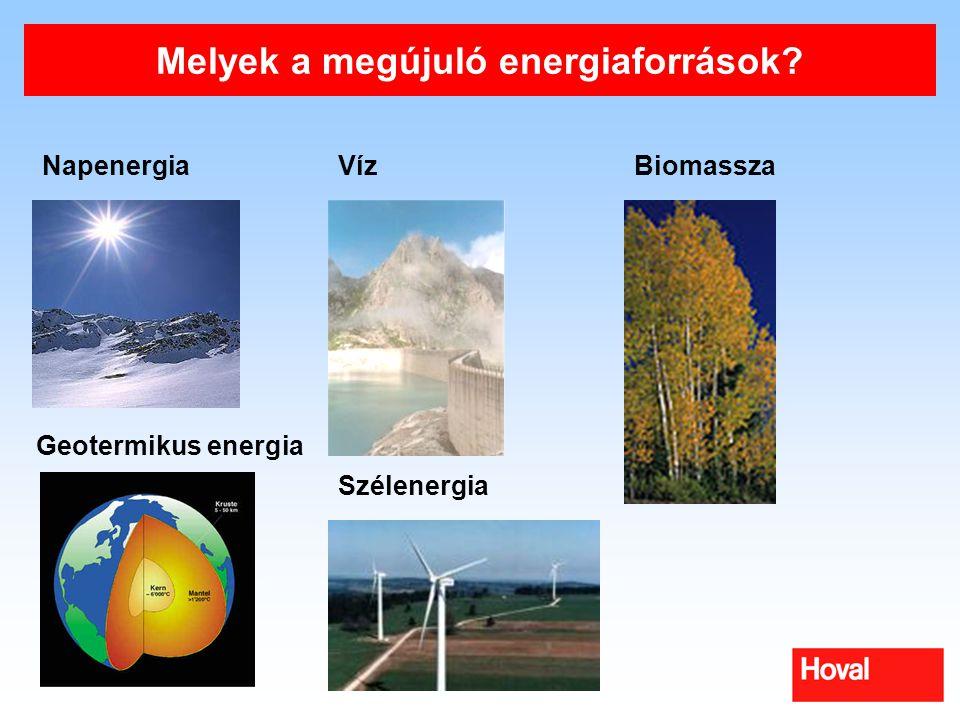 Melyek a megújuló energiaforrások? NapenergiaBiomasszaVíz Szélenergia Geotermikus energia