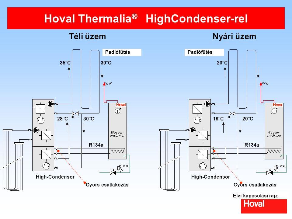 Hoval Thermalia ® HighCondenser-rel Elvi kapcsolási rajz Padlófűtés 30°C 35°C Téli üzemNyári üzem 28°C 30°C 18°C20°C High-Condensor R134a Gyors csatlakozás