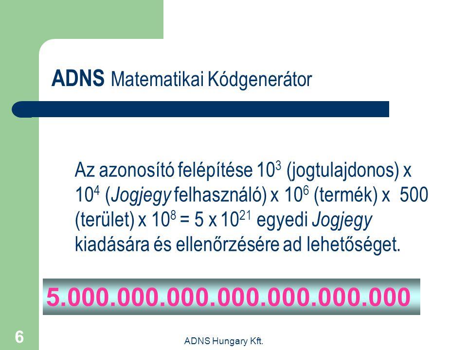 ADNS Hungary Kft. 6 5.000.000.000.000.000.000.000 ADNS Matematikai Kódgenerátor Az azonosító felépítése 10 3 (jogtulajdonos) x 10 4 ( Jogjegy felhaszn