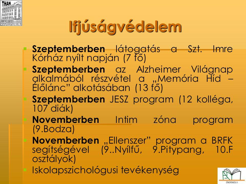 """Ifjúságvédelem   Szeptemberben látogatás a Szt. Imre Kórház nyílt napján (7 fő)   Szeptemberben az Alzheimer Világnap alkalmából részvétel a """"Memó"""