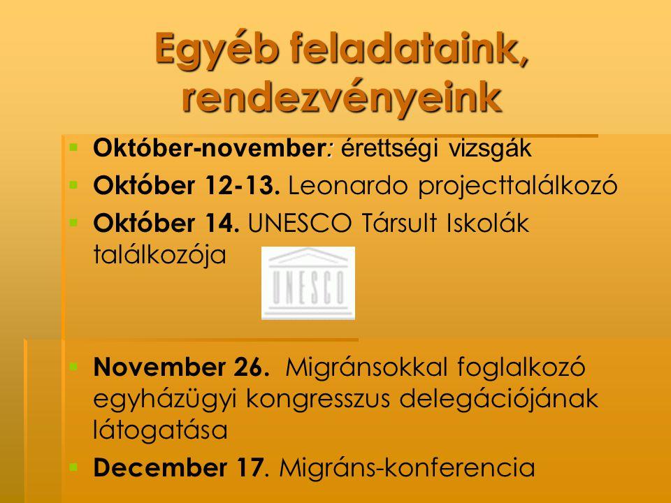 Egyéb feladataink, rendezvényeink  :  Október-november: érettségi vizsgák   Október 12-13. Leonardo projecttalálkozó   Október 14. UNESCO Társul