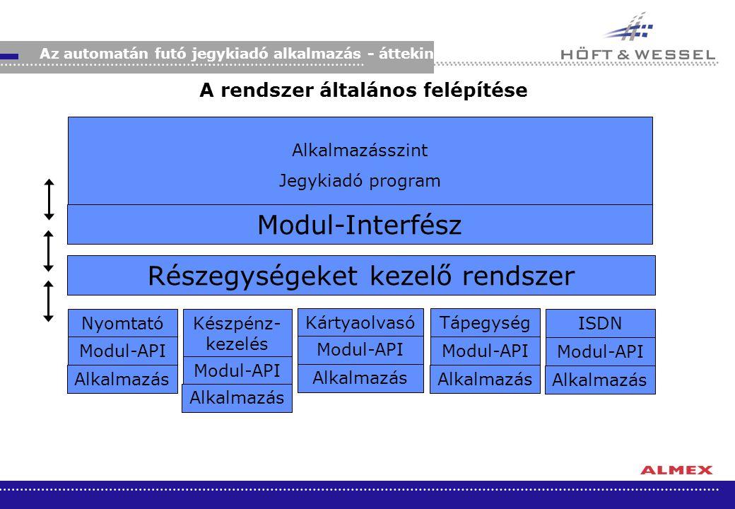 A rendszer általános felépítése Alkalmazásszint Jegykiadó program Modul-Interfész Részegységeket kezelő rendszer Nyomtató Modul-API Alkalmazás Készpén