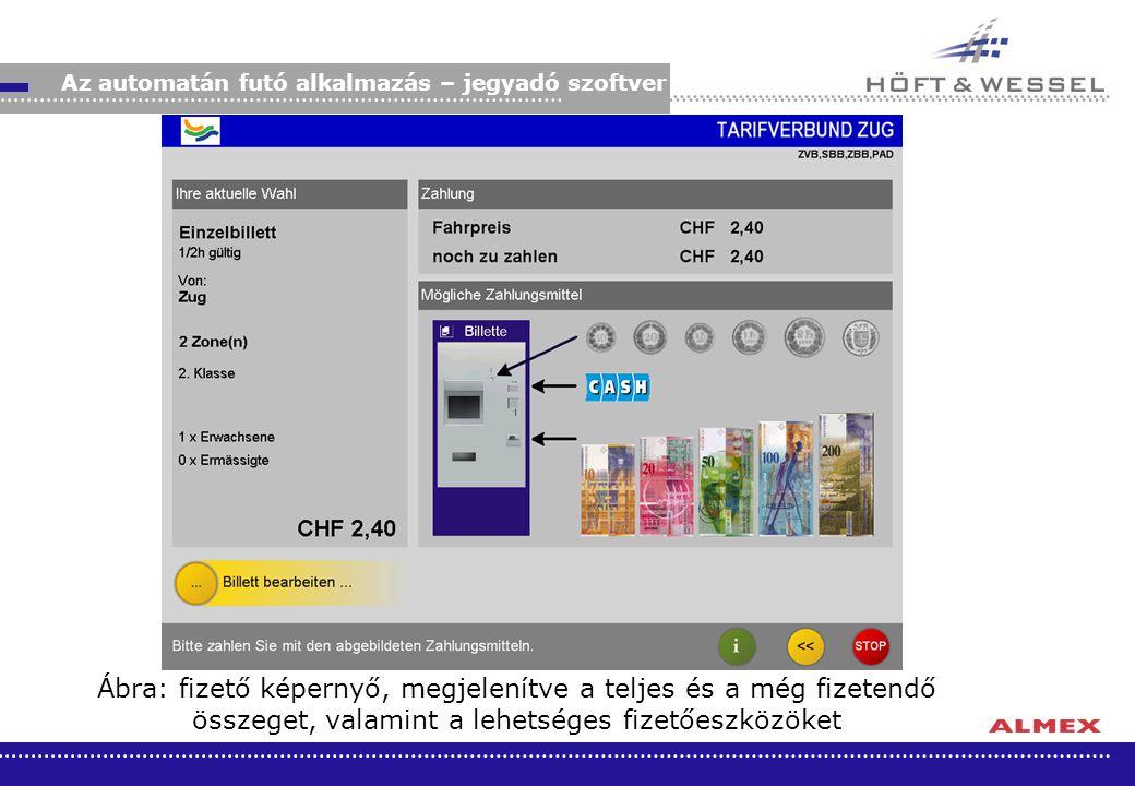 Ábra: fizető képernyő, megjelenítve a teljes és a még fizetendő összeget, valamint a lehetséges fizetőeszközöket Az automatán futó alkalmazás – jegyad