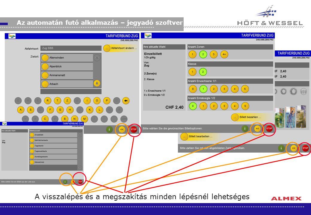 A visszalépés és a megszakítás minden lépésnél lehetséges Az automatán futó alkalmazás – jegyadó szoftver