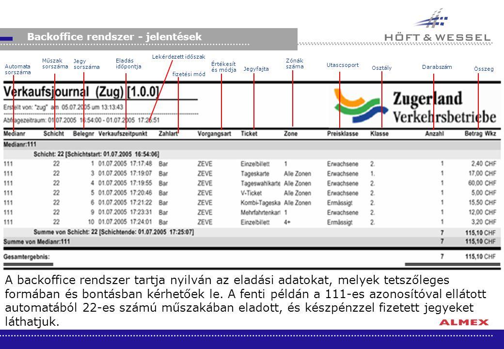 A backoffice rendszer tartja nyilván az eladási adatokat, melyek tetszőleges formában és bontásban kérhetőek le. A fenti példán a 111-es azonosítóval