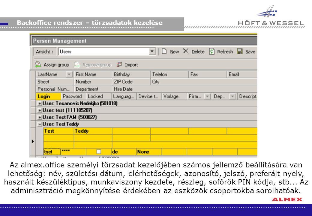 Az almex.office személyi törzsadat kezelőjében számos jellemző beállítására van lehetőség: név, születési dátum, elérhetőségek, azonosító, jelszó, pre