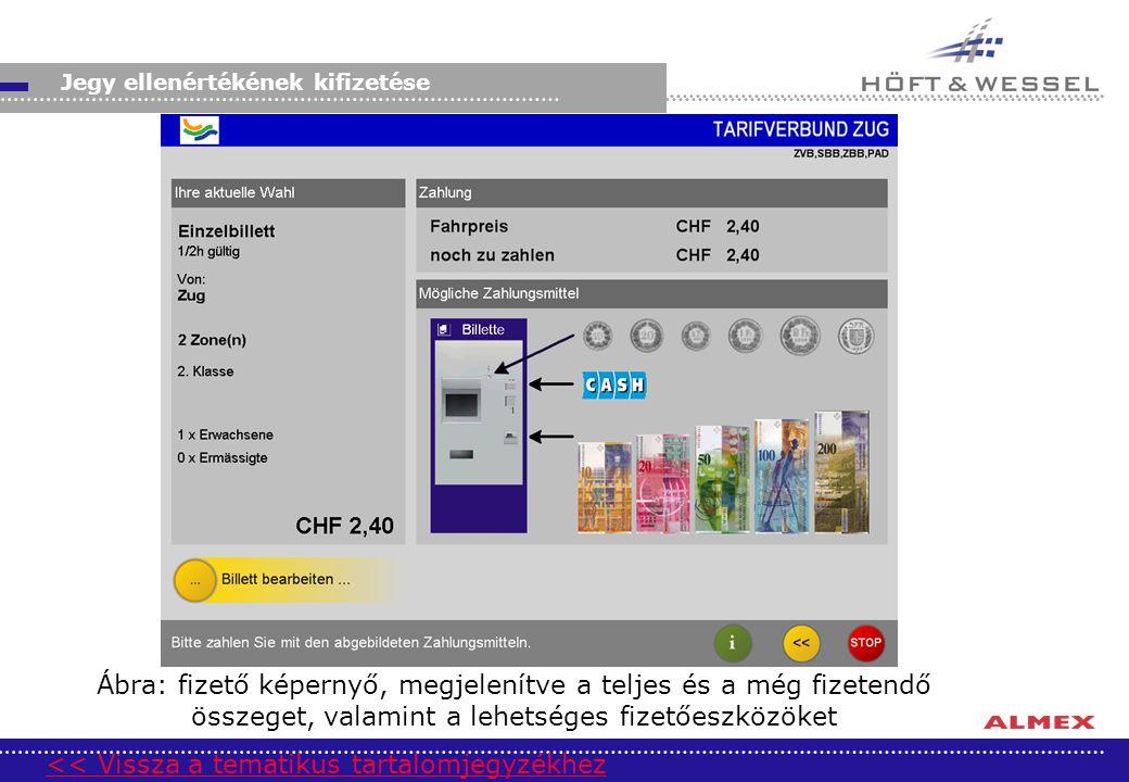 Ábra: fizető képernyő, megjelenítve a teljes és a még fizetendő összeget, valamint a lehetséges fizetőeszközöket Jegy ellenértékének kifizetése << Vis