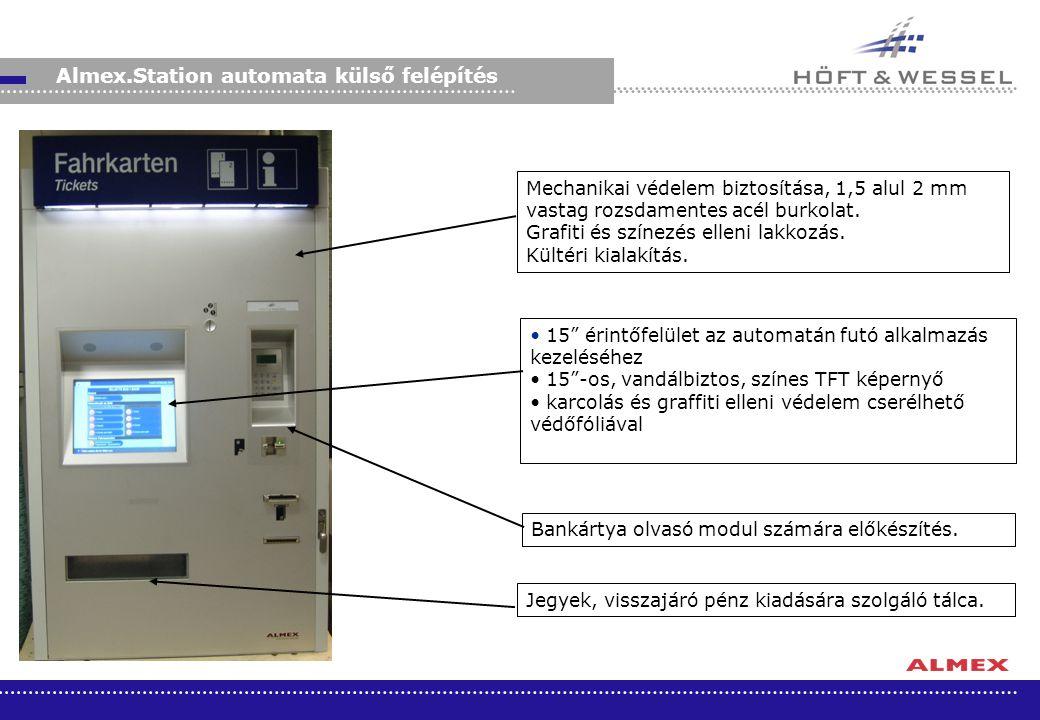 Almex.Station automata külső felépítés Mechanikai védelem biztosítása, 1,5 alul 2 mm vastag rozsdamentes acél burkolat. Grafiti és színezés elleni lak