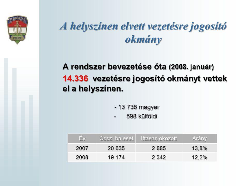 A helyszínen elvett vezetésre jogosító okmány A rendszer bevezetése óta (2008. január) 14.336 vezetésre jogosító okmányt vettek el a helyszínen. - 13