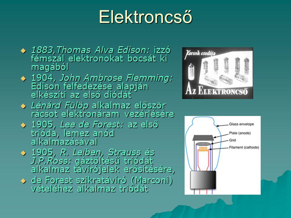 Elektroncső  1883,Thomas Alva Edison: izzó fémszál elektronokat bocsát ki magából  1904, John Ambrose Flemming: Edison felfedezése alapján elkészíti