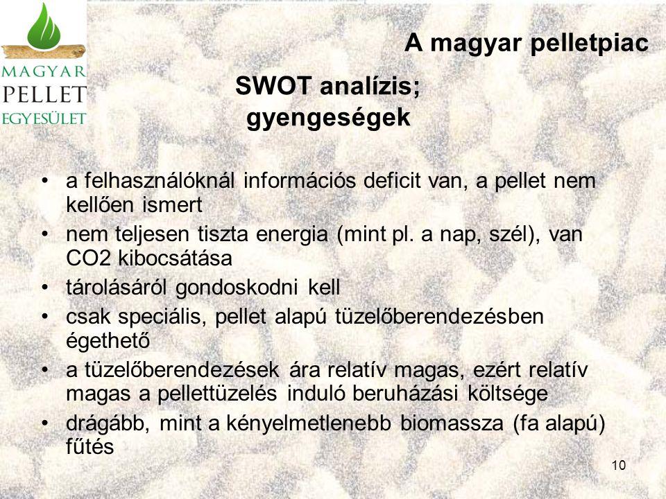 10 A magyar pelletpiac a felhasználóknál információs deficit van, a pellet nem kellően ismert nem teljesen tiszta energia (mint pl.
