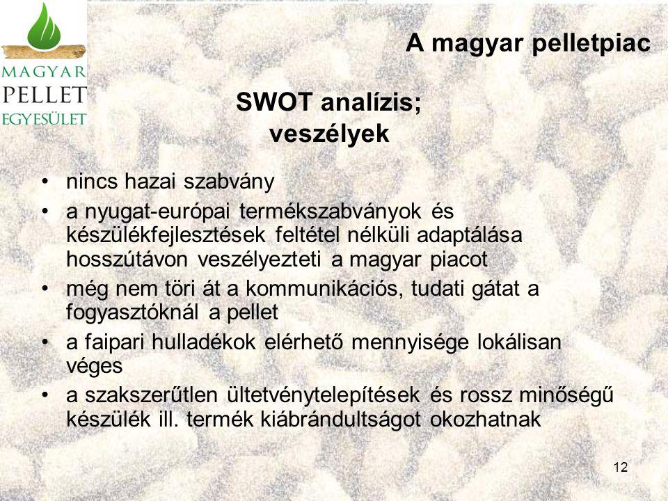 12 A magyar pelletpiac nincs hazai szabvány a nyugat-európai termékszabványok és készülékfejlesztések feltétel nélküli adaptálása hosszútávon veszélyezteti a magyar piacot még nem töri át a kommunikációs, tudati gátat a fogyasztóknál a pellet a faipari hulladékok elérhető mennyisége lokálisan véges a szakszerűtlen ültetvénytelepítések és rossz minőségű készülék ill.