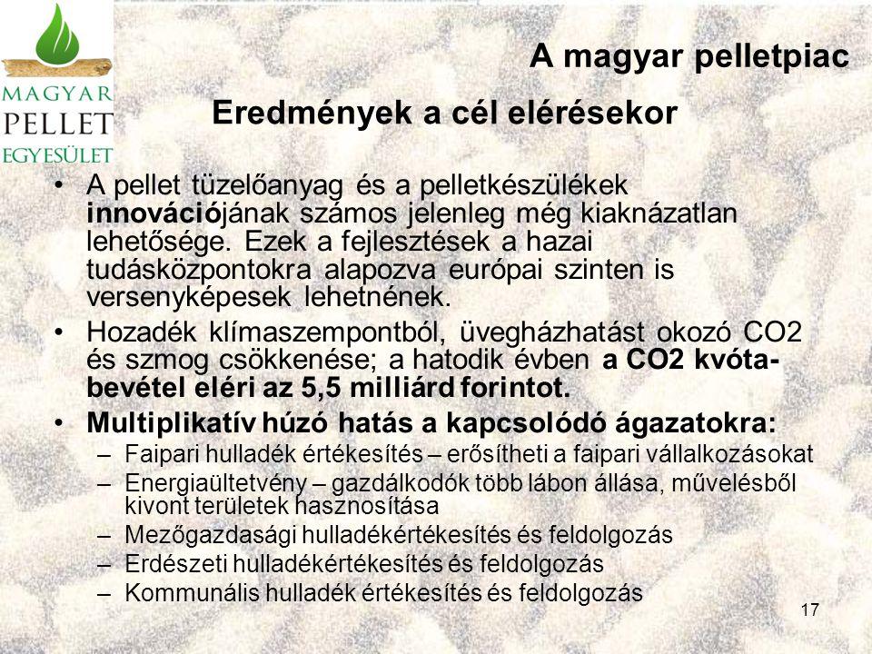 17 A magyar pelletpiac A pellet tüzelőanyag és a pelletkészülékek innovációjának számos jelenleg még kiaknázatlan lehetősége.