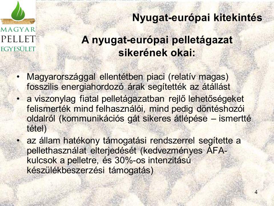 15 A magyar pelletpiac kedvezményes ÁFA-kulcs bevezetése; a pellet ÁFÁ-jának egy előre meghatározott időszakra történő csökkentése (pl.
