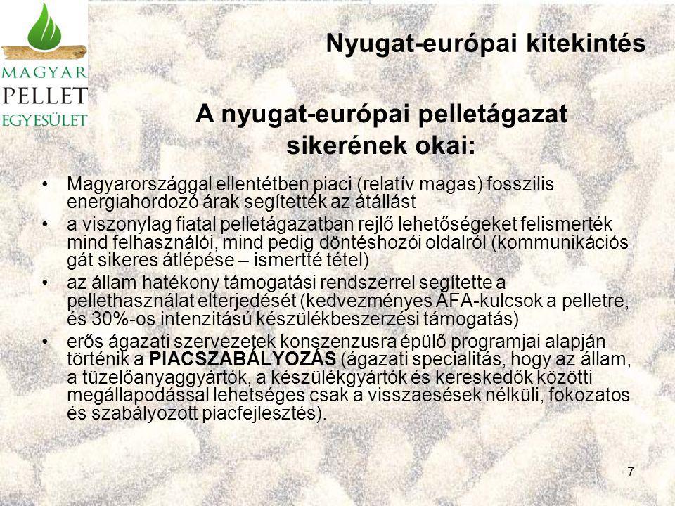 8 A magyar pelletpiac Magyarországon a pelletágazat csak 2006-tól, a gázárak világpiaci szinthez való közelítése óta tudott és kezdett erősödni.