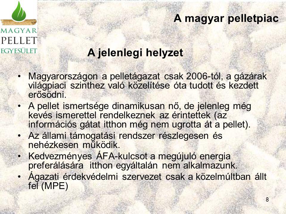 19 A magyar pelletpiac