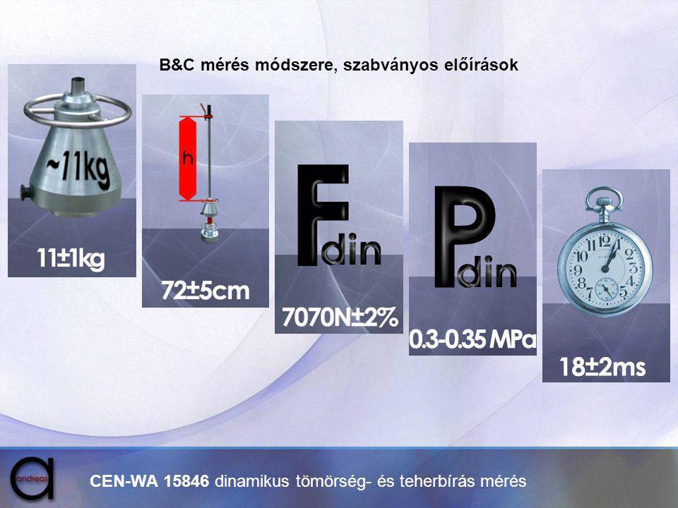 CEN-WA 15846 dinamikus tömörség- és teherbírás mérés B&C mérés módszere, szabványos előírások