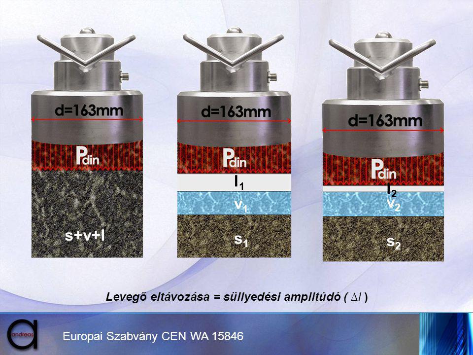 Europai Szabvány CEN WA 15846 s+v+l s1s1 v1v1 l1l1 s2s2 v2v2 l2l2 Levegő eltávozása = süllyedési amplitúdó ( ∆l )