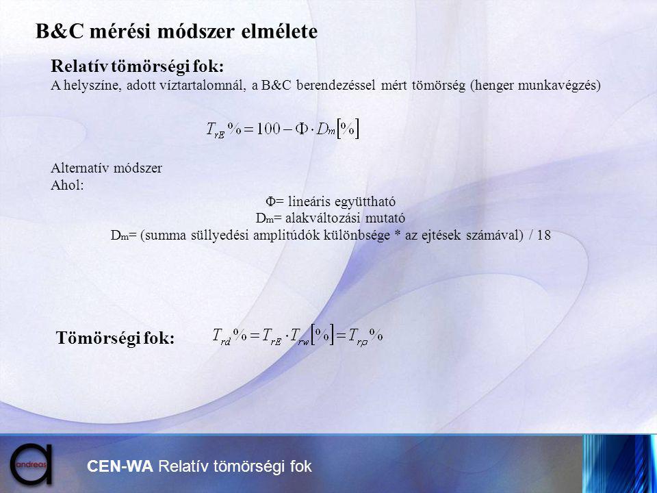 CEN-WA Relatív tömörségi fok Relatív tömörségi fok: A helyszíne, adott víztartalomnál, a B&C berendezéssel mért tömörség (henger munkavégzés) Alternat