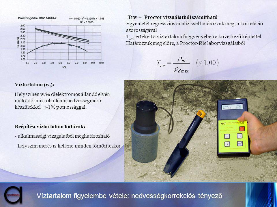 Víztartalom figyelembe vétele: nedvességkorrekciós tényező Trw = Proctor vizsgálatból számítható Egyenletét regressziós analízissel határozzuk meg, a