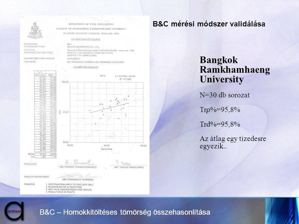 B&C – Homokkitöltéses tömörség összehasonlítása Bangkok Ramkhamhaeng University N=30 db sorozat Tr  %=95,8% Trd%=95,8% Az átlag egy tizedesre egyezik