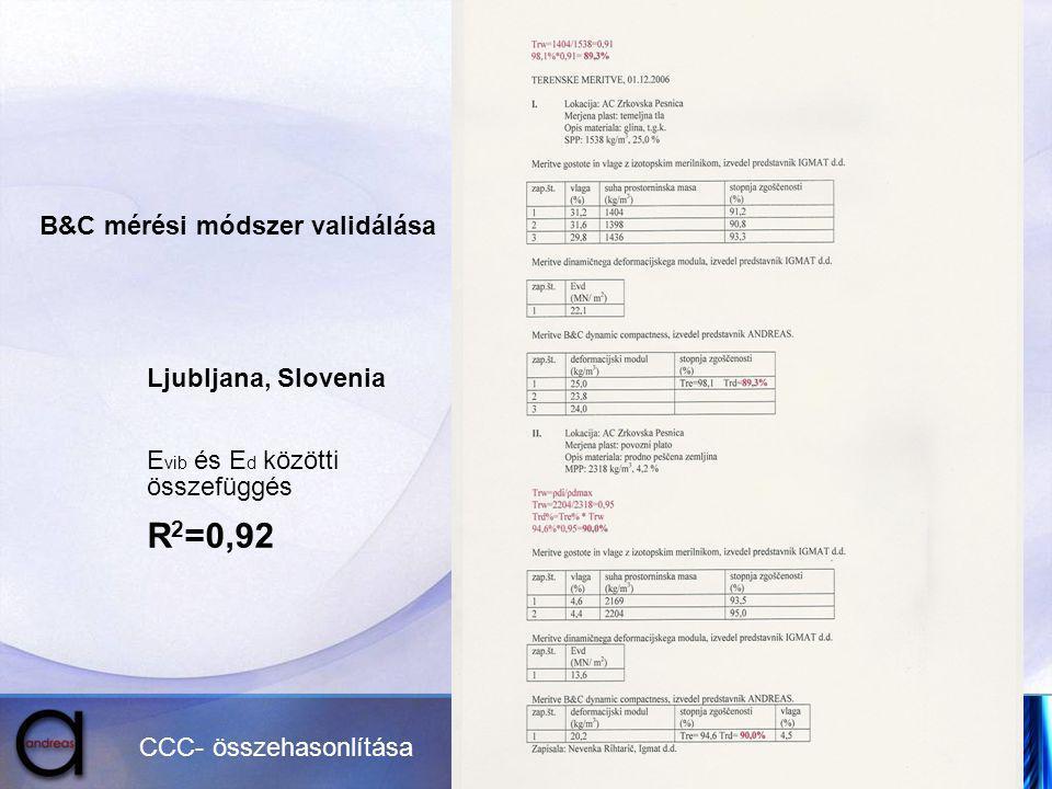 CCC- összehasonlítása Ljubljana, Slovenia E vib és E d közötti összefüggés R 2 =0,92 B&C mérési módszer validálása