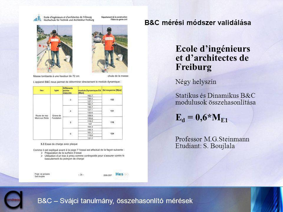 B&C – Svájci tanulmány, összehasonlító mérések Ecole d'ingénieurs et d'architectes de Freiburg Négy helyszín Statikus és Dinamikus B&C modulusok össze
