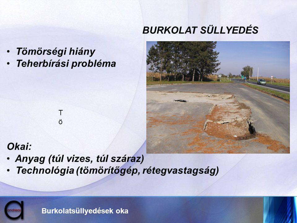 Burkolatsüllyedések oka TöTö BURKOLAT SÜLLYEDÉS Tömörségi hiány Teherbírási probléma Okai: Anyag (túl vizes, túl száraz) Technológia (tömörítőgép, rét