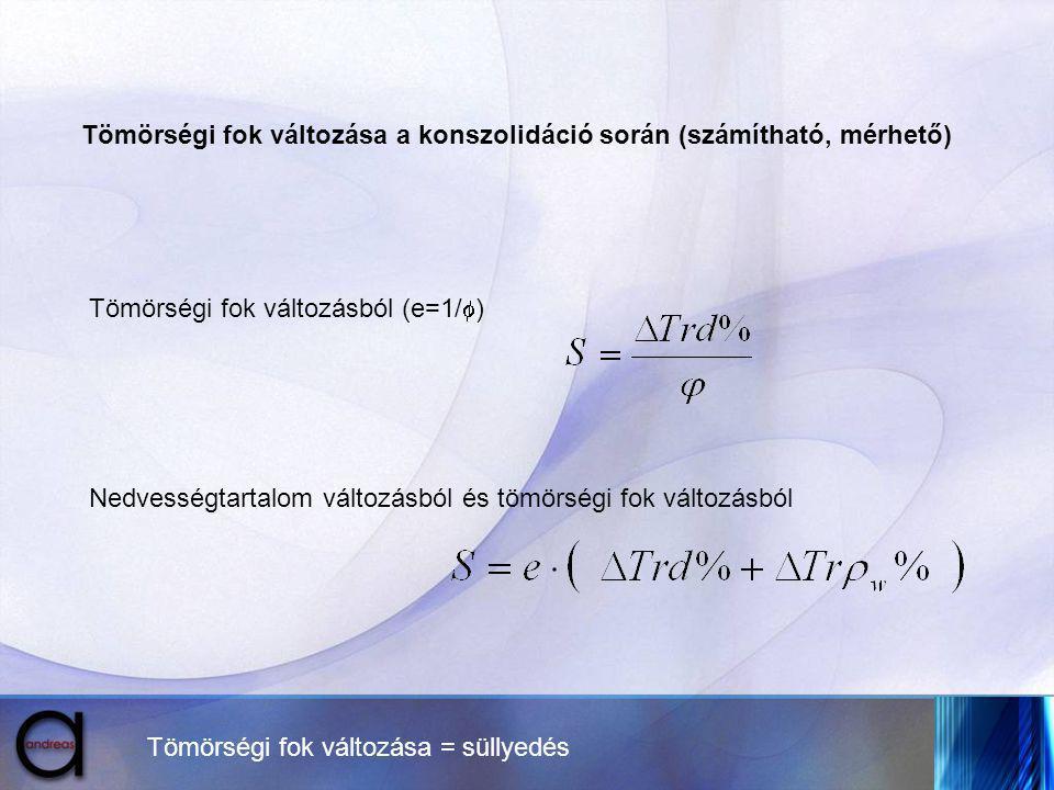 Tömörségi fok változása = süllyedés Tömörségi fok változása a konszolidáció során (számítható, mérhető) Tömörségi fok változásból (e=1/  ) Nedvességt