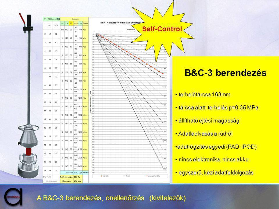 A B&C-3 berendezés, önellenőrzés (kivitelezők) Self-Control B&C-3 berendezés terhelőtárcsa 163mm tárcsa alatti terhelés p=0,35 MPa állítható ejtési ma