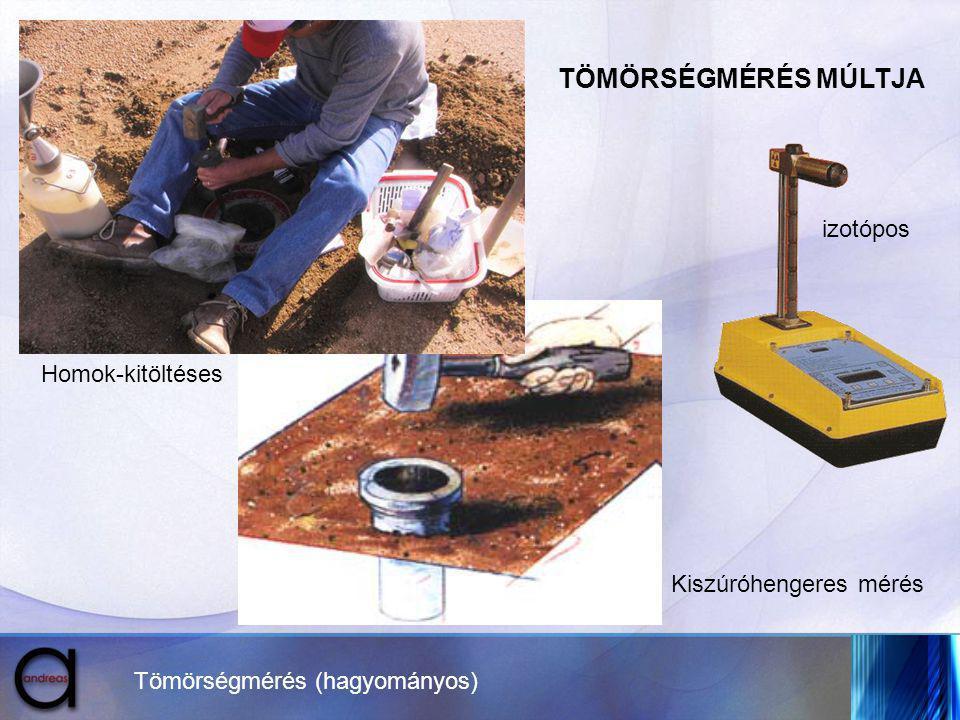 Tömörségmérés (hagyományos) TÖMÖRSÉGMÉRÉS MÚLTJA Homok-kitöltéses izotópos Kiszúróhengeres mérés