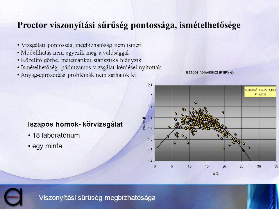 Viszonyítási sűrűség megbízhatósága Proctor viszonyítási sűrűség pontossága, ismételhetősége Vizsgálati pontosság, megbízhatóság nem ismert Modellhatá