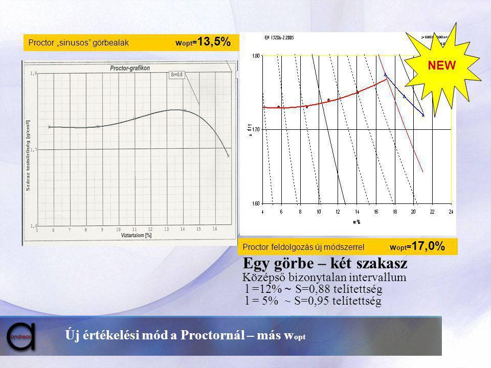 """Új értékelési mód a Proctornál – más w opt Proctor """"sinusos"""" görbealak w opt = 13,5% Proctor feldolgozás új módszerrel w opt = 17,0% NEW Egy görbe – k"""