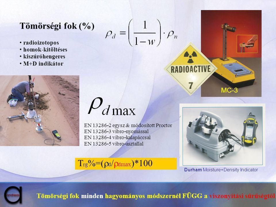 Tömörségi fok minden hagyományos módszernél FÜGG a viszonyítási sűrűségtől Tömörségi fok (%) radioizotopos homok-kitöltéses kiszúróhengeres M+D indiká