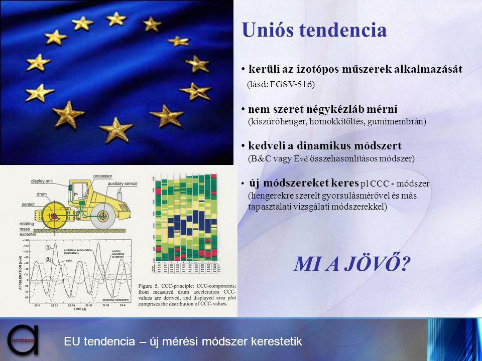 EU tendencia – új mérési módszer kerestetik Uniós tendencia kerüli az izotópos műszerek alkalmazását (lásd: FGSV-516) nem szeret négykézláb mérni (kis