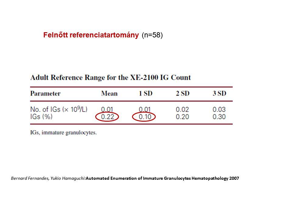 Bernard Fernandes, Yukio Hamaguchi:Automated Enumeration of Immature Granulocytes Hematopathology 2007 Felnőtt referenciatartomány (n=58)