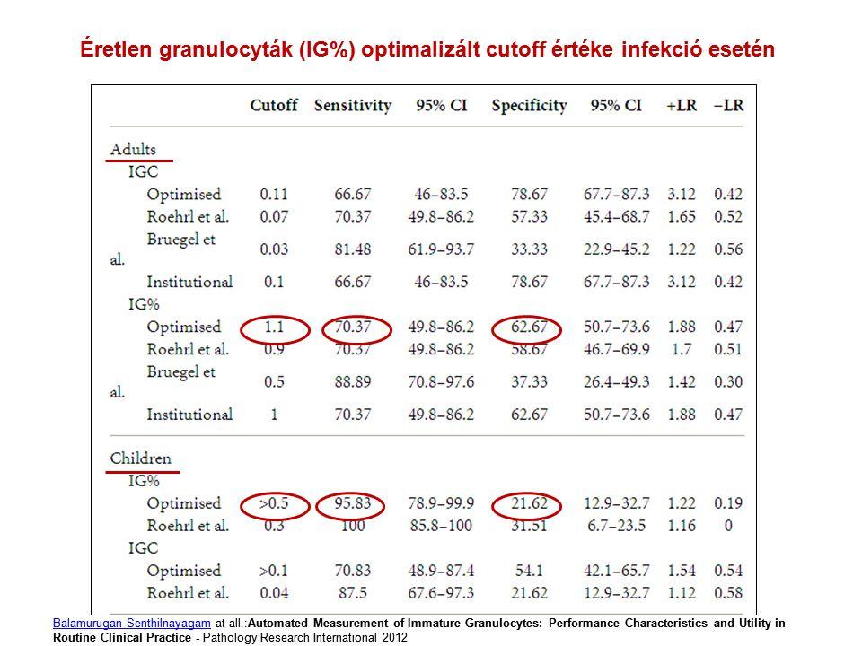 Balamurugan SenthilnayagamBalamurugan Senthilnayagam at all.:Automated Measurement of Immature Granulocytes: Performance Characteristics and Utility i