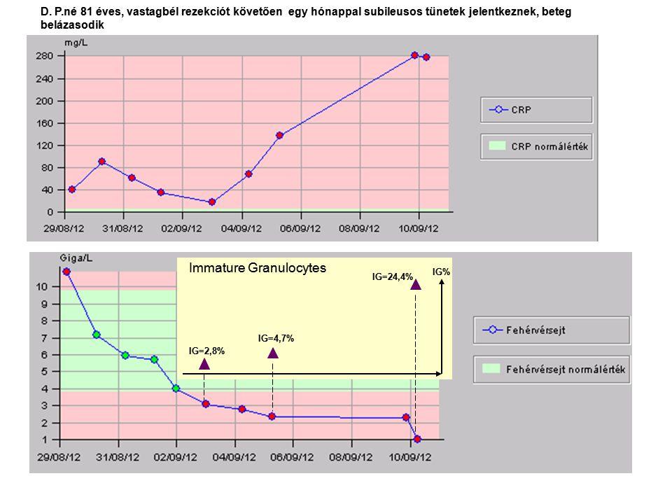 D. P.né 81 éves, vastagbél rezekciót követően egy hónappal subileusos tünetek jelentkeznek, beteg belázasodik IG=2,8% IG=4,7% IG=24,4% IG% Immature Gr