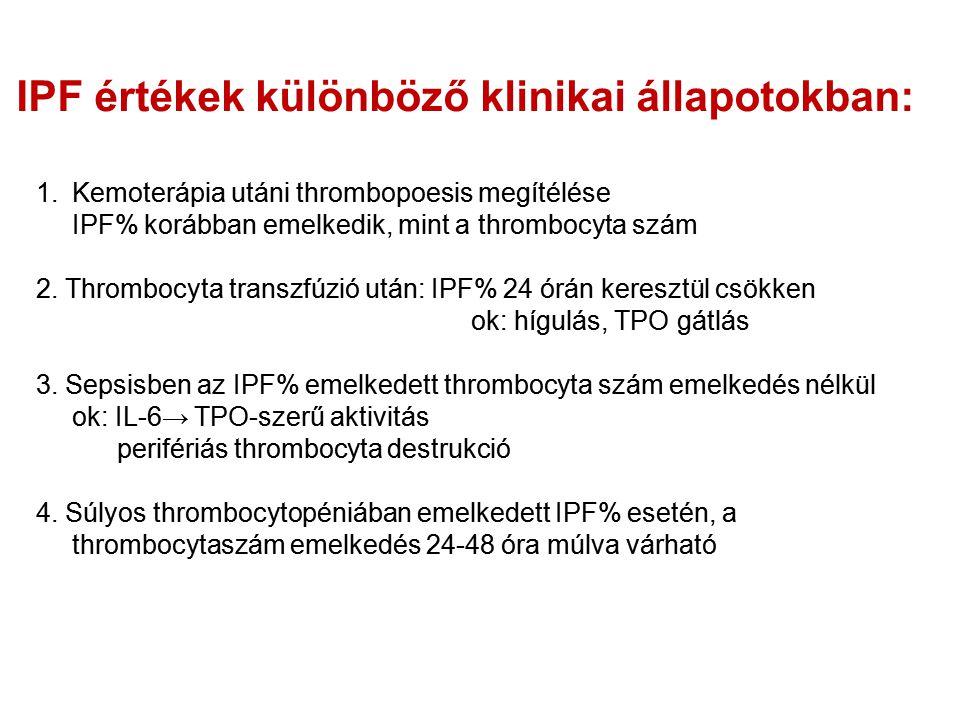 IPF értékek különböző klinikai állapotokban: 1.Kemoterápia utáni thrombopoesis megítélése IPF% korábban emelkedik, mint a thrombocyta szám 2. Thromboc