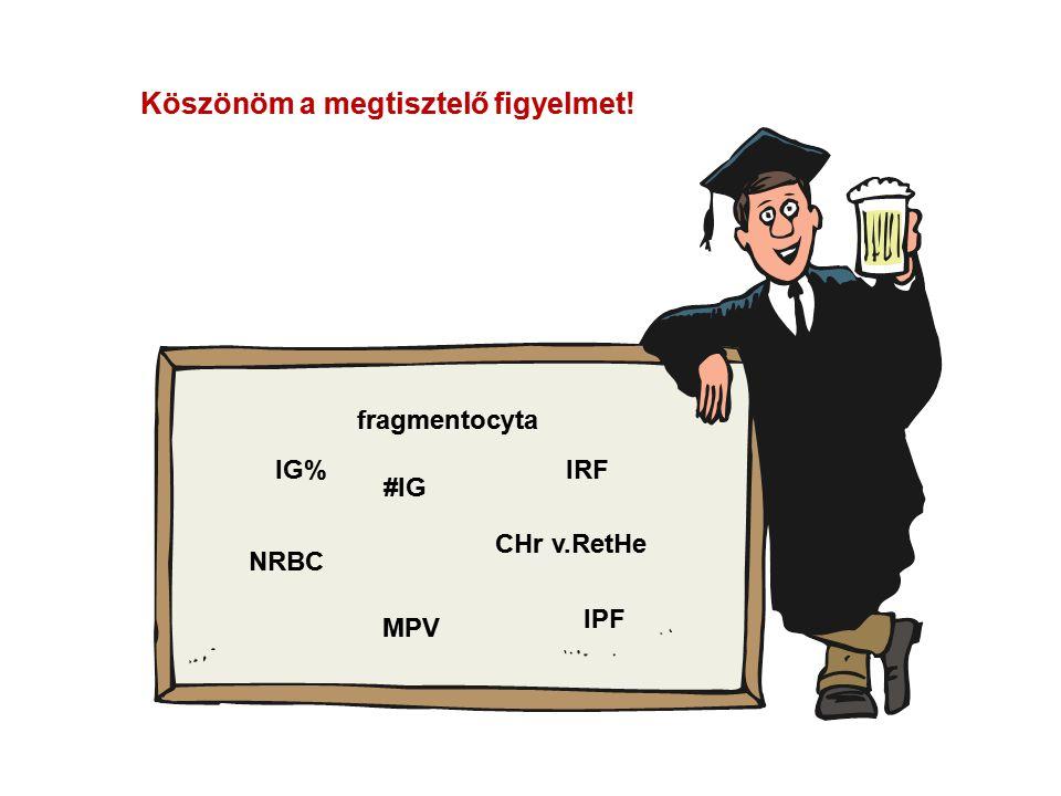Köszönöm a megtisztelő figyelmet! NRBC IG%IRF CHr v.RetHe IPF MPV #IG fragmentocyta