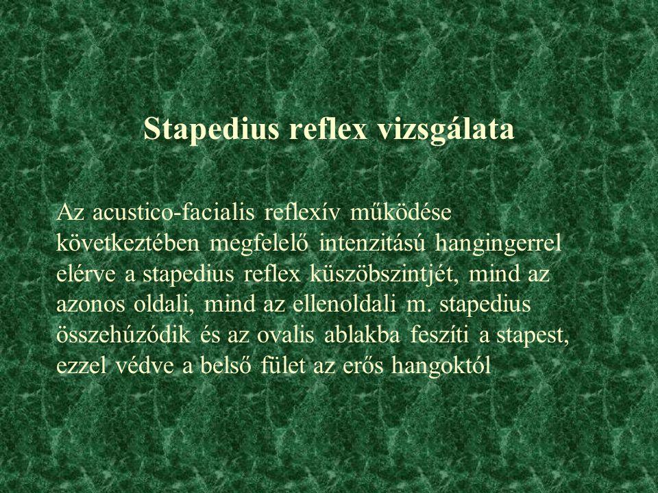 Stapedius reflex vizsgálata Az acustico-facialis reflexív működése következtében megfelelő intenzitású hangingerrel elérve a stapedius reflex küszöbszintjét, mind az azonos oldali, mind az ellenoldali m.