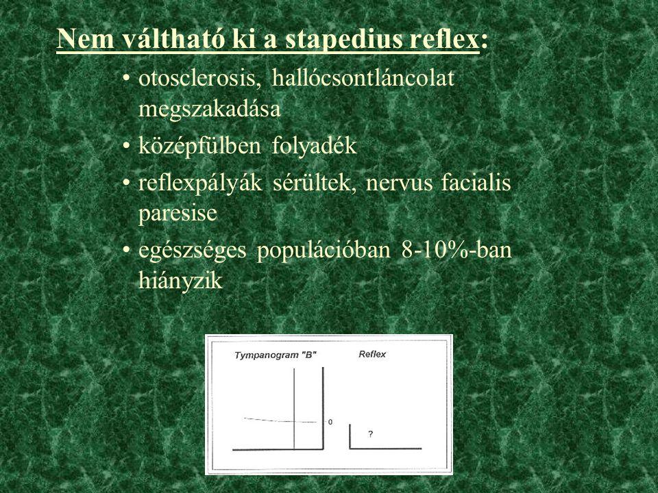 Nem váltható ki a stapedius reflex: otosclerosis, hallócsontláncolat megszakadása középfülben folyadék reflexpályák sérültek, nervus facialis paresise egészséges populációban 8-10%-ban hiányzik