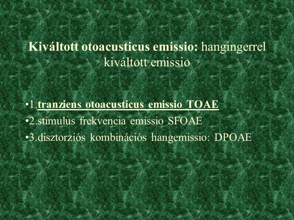 1.tranziens otoacusticus emissio TOAE 2.stimulus frekvencia emissio SFOAE 3.disztorziós kombinációs hangemissio: DPOAE Kiváltott otoacusticus emissio: hangingerrel kiváltott emissio
