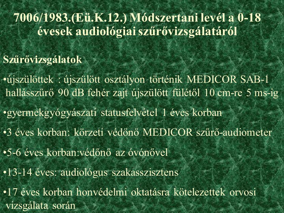 7006/1983.(Eü.K.12.) Módszertani levél a 0-18 évesek audiológiai szűrővizsgálatáról Szűrővizsgálatok újszülöttek : újszülött osztályon történik MEDICOR SAB-1 hallásszűrő 90 dB fehér zajt újszülött fülétől 10 cm-re 5 ms-ig gyermekgyógyászati statusfelvétel 1 éves korban 3 éves korban: körzeti védőnő MEDICOR szűrő-audiometer 5-6 éves korban:védőnő az óvónővel 13-14 éves: audiológus szakasszisztens 17 éves korban honvédelmi oktatásra kötelezettek orvosi vizsgálata során