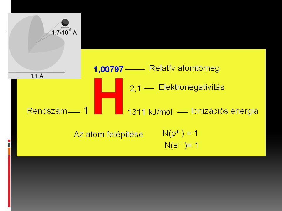 Henry Cavendish (1731 –1810) Az elemek periódusos rendszerében az első periódusban és az első csoportban helyezkedik el.