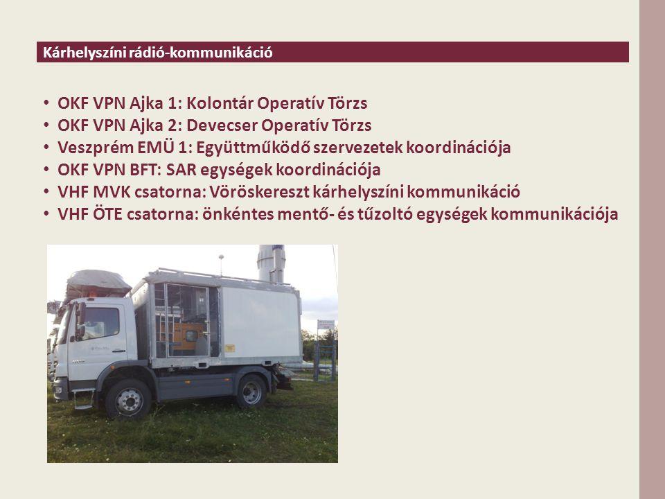 Kárhelyszíni rádió-kommunikáció OKF VPN Ajka 1: Kolontár Operatív Törzs OKF VPN Ajka 2: Devecser Operatív Törzs Veszprém EMÜ 1: Együttműködő szervezetek koordinációja OKF VPN BFT: SAR egységek koordinációja VHF MVK csatorna: Vöröskereszt kárhelyszíni kommunikáció VHF ÖTE csatorna: önkéntes mentő- és tűzoltó egységek kommunikációja
