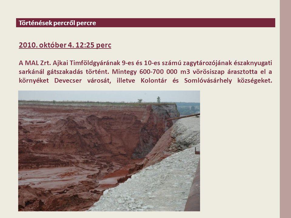 Történések percről percre 2010. október 4. 12:25 perc A MAL Zrt.
