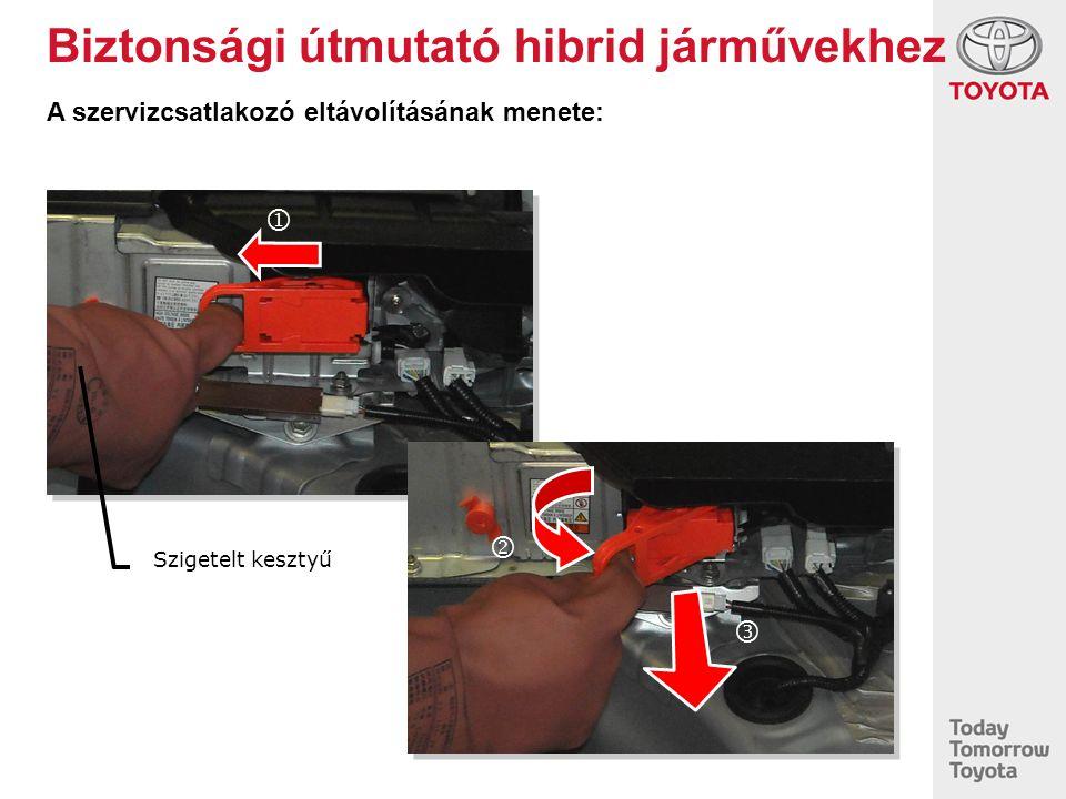 A szervizcsatlakozó eltávolításának menete:  Szigetelt kesztyű  Biztonsági útmutató hibrid járművekhez