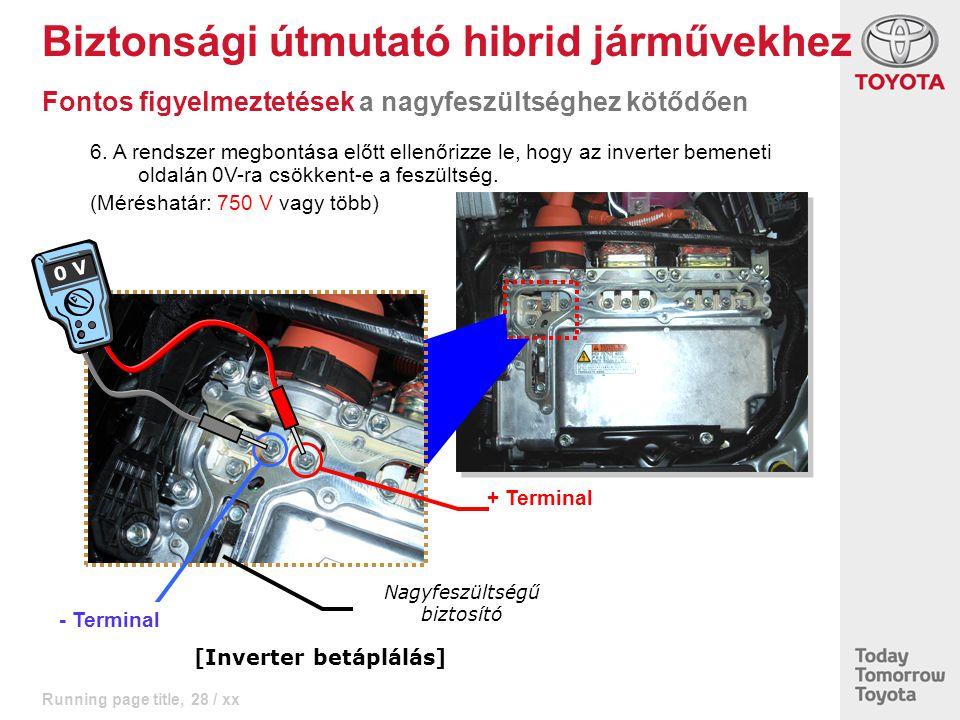 Running page title, 28 / xx [Inverter betáplálás] + Terminal Nagyfeszültségű biztosító 0 V 6. A rendszer megbontása előtt ellenőrizze le, hogy az inve